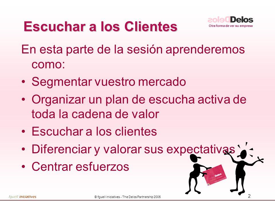 Otra forma de ver su empresa © fguell iniciatives - The Delos Partnership 2005 42 Determinación de las Relaciones