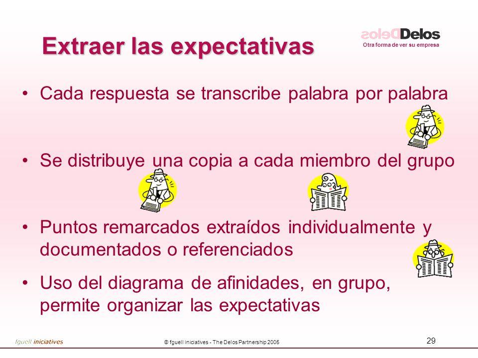 Otra forma de ver su empresa © fguell iniciatives - The Delos Partnership 2005 28 Extraer las expectativas de clientes para obtener prioridades