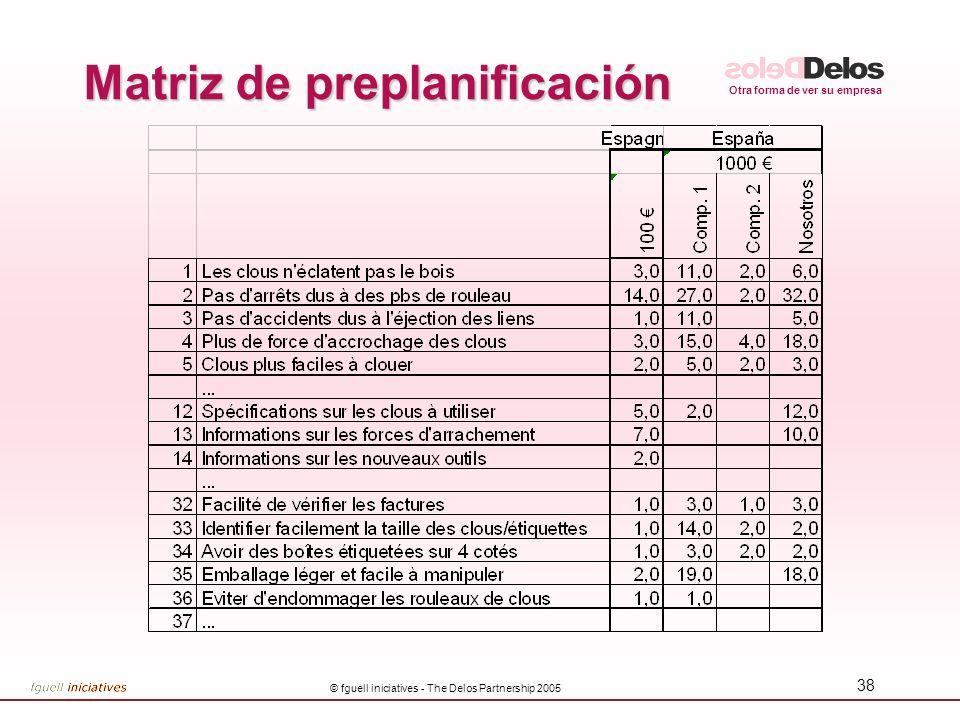Otra forma de ver su empresa © fguell iniciatives - The Delos Partnership 2005 37 Pre planificación Etapa y metodología para identificar los Expectativas y necesidades decisivas y aislar las Expectativas explicitas e implícitas.
