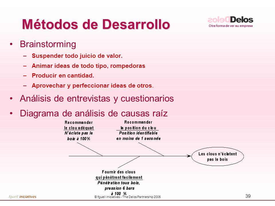 Otra forma de ver su empresa © fguell iniciatives - The Delos Partnership 2005 38 Matriz de preplanificación