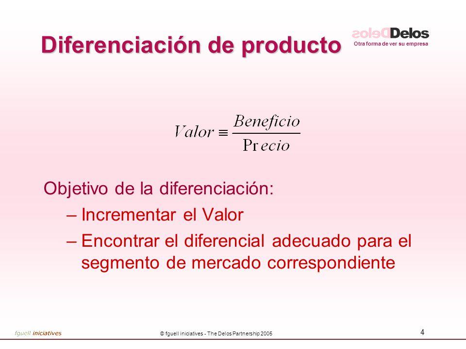 Otra forma de ver su empresa © fguell iniciatives - The Delos Partnership 2005 14 Segmentación de mercado Objetivo de la segmentación: –Identificar el segmento de mercado rentable para el cual desarrollar productos o servicios.