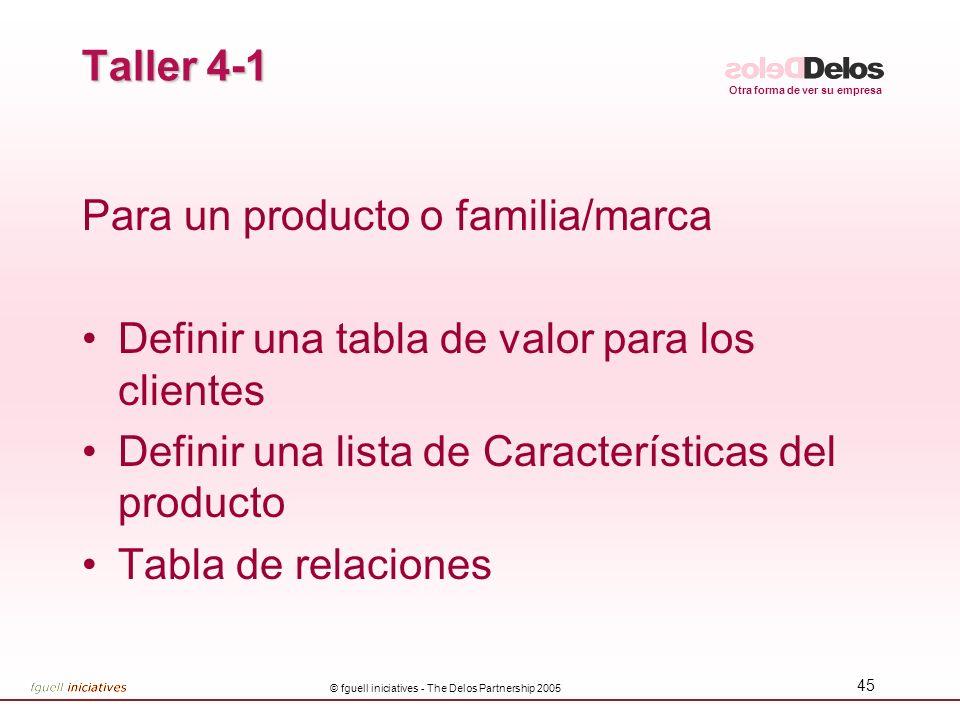 Otra forma de ver su empresa © fguell iniciatives - The Delos Partnership 2005 44 Informe de preplanificación o Cuaderno de Expectativas –Situación ge
