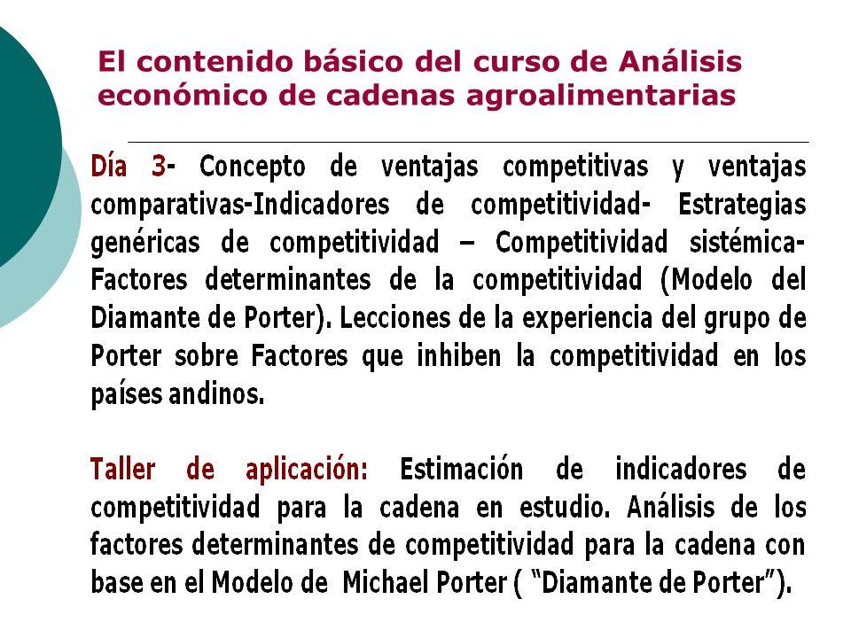 El contenido básico del curso de Análisis económico de cadenas agroalimentarias