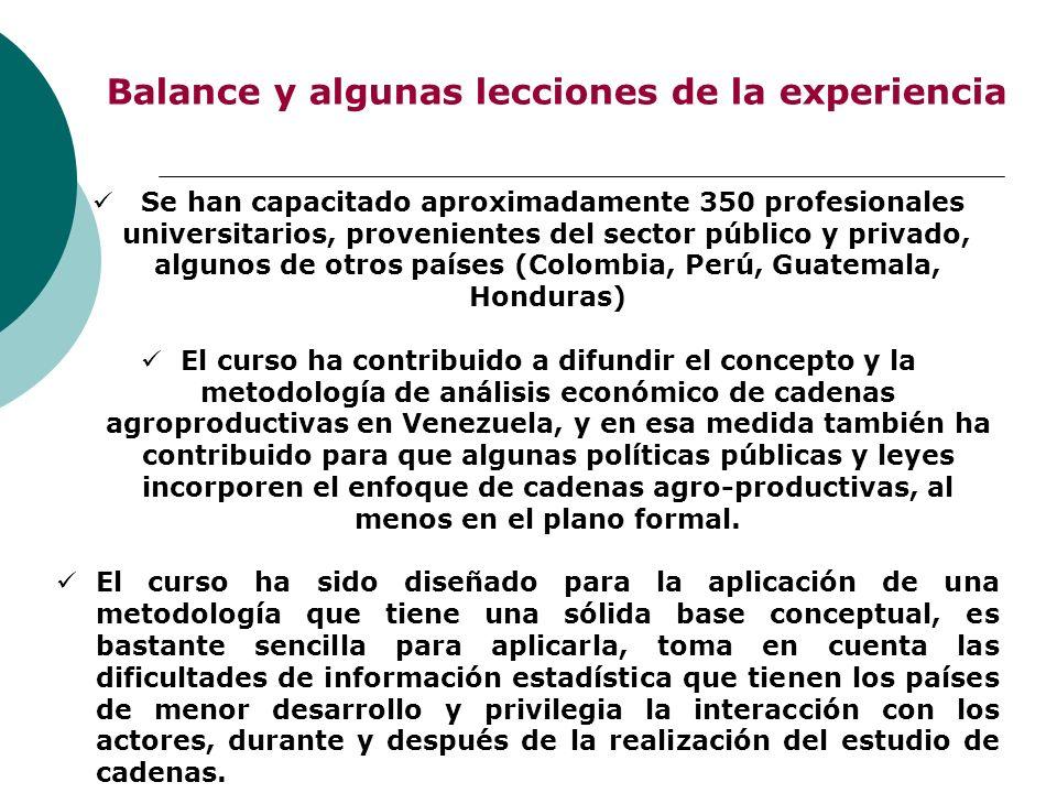Balance y algunas lecciones de la experiencia Se han capacitado aproximadamente 350 profesionales universitarios, provenientes del sector público y pr
