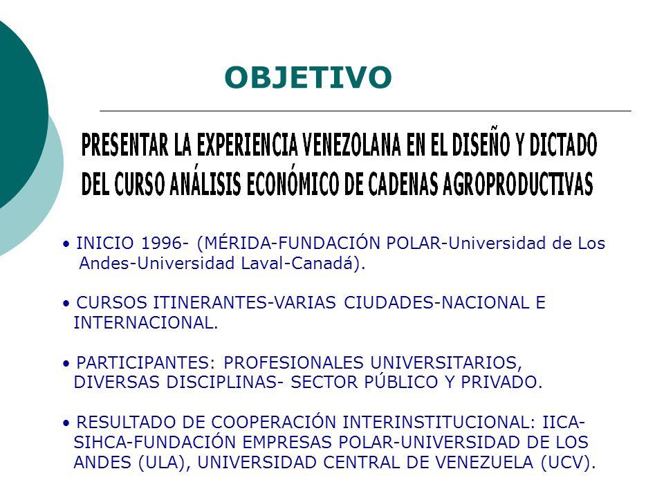 OBJETIVO INICIO 1996- (MÉRIDA-FUNDACIÓN POLAR-Universidad de Los Andes-Universidad Laval-Canadá). CURSOS ITINERANTES-VARIAS CIUDADES-NACIONAL E INTERN