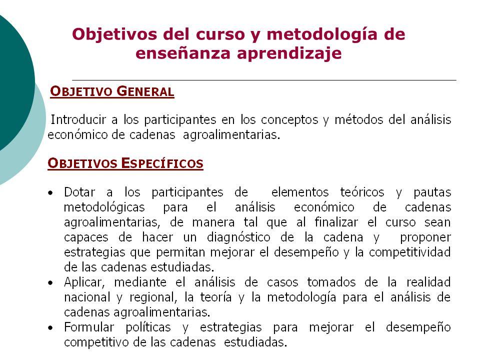 Objetivos del curso y metodología de enseñanza aprendizaje