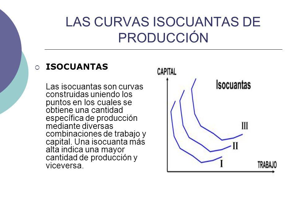 LAS CURVAS ISOCUANTAS DE PRODUCCIÓN ISOCUANTAS Las isocuantas son curvas construidas uniendo los puntos en los cuales se obtiene una cantidad específi