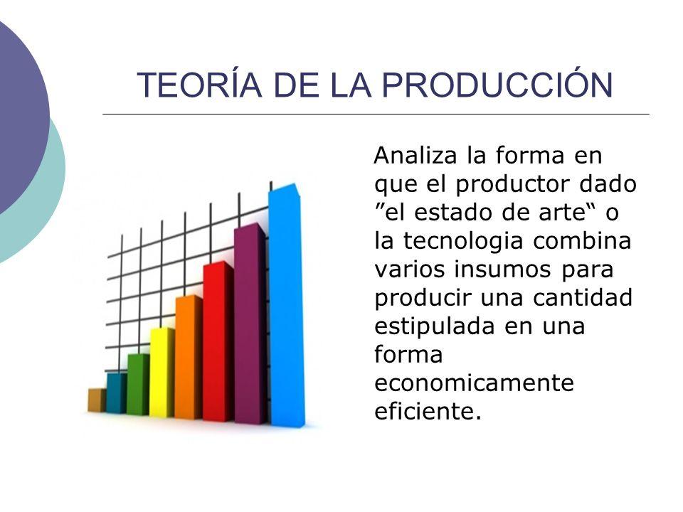 TEORÍA DE LA PRODUCCIÓN Analiza la forma en que el productor dado el estado de arte o la tecnologia combina varios insumos para producir una cantidad