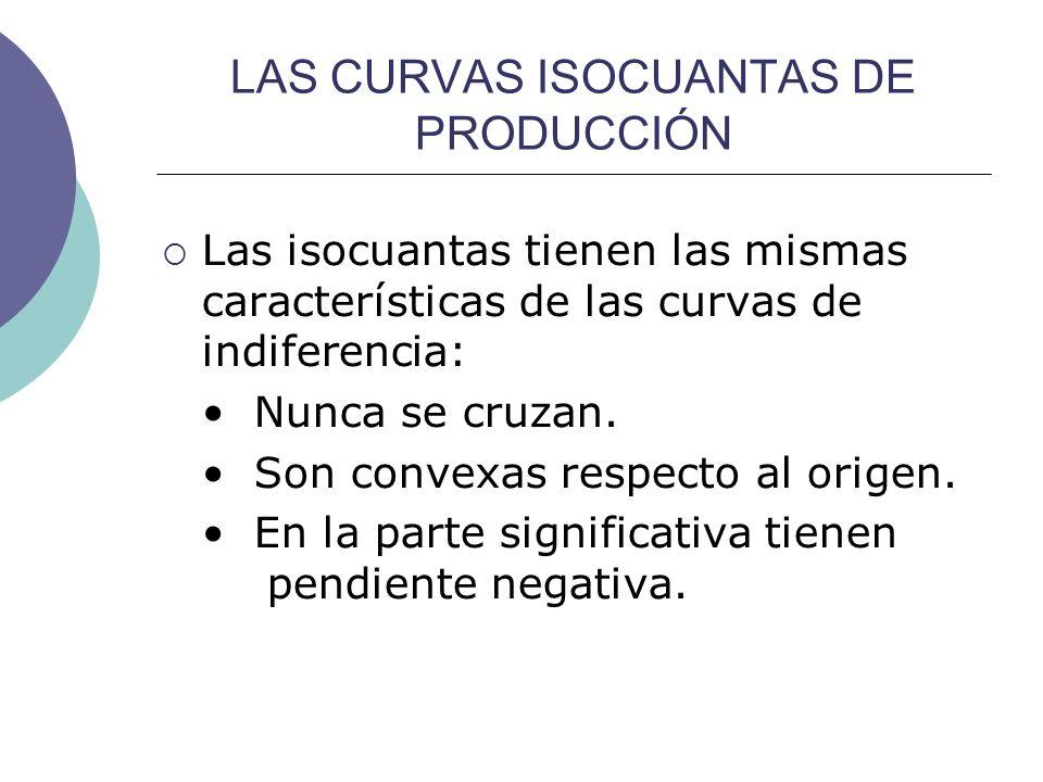 LAS CURVAS ISOCUANTAS DE PRODUCCIÓN Las isocuantas tienen las mismas características de las curvas de indiferencia: Nunca se cruzan. Son convexas resp