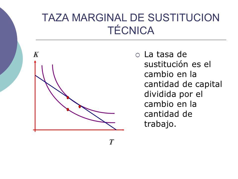 TAZA MARGINAL DE SUSTITUCION TÉCNICA La tasa de sustitución es el cambio en la cantidad de capital dividida por el cambio en la cantidad de trabajo. K