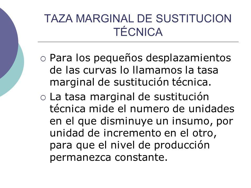 TAZA MARGINAL DE SUSTITUCION TÉCNICA Para los pequeños desplazamientos de las curvas lo llamamos la tasa marginal de sustitución técnica. La tasa marg