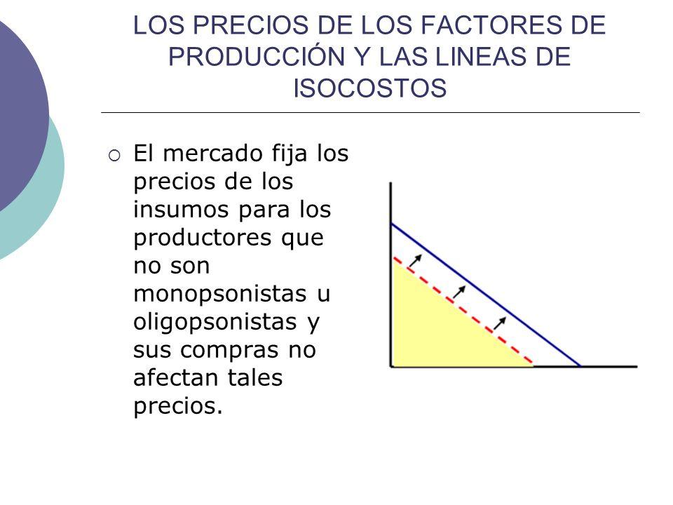 LOS PRECIOS DE LOS FACTORES DE PRODUCCIÓN Y LAS LINEAS DE ISOCOSTOS El mercado fija los precios de los insumos para los productores que no son monopso