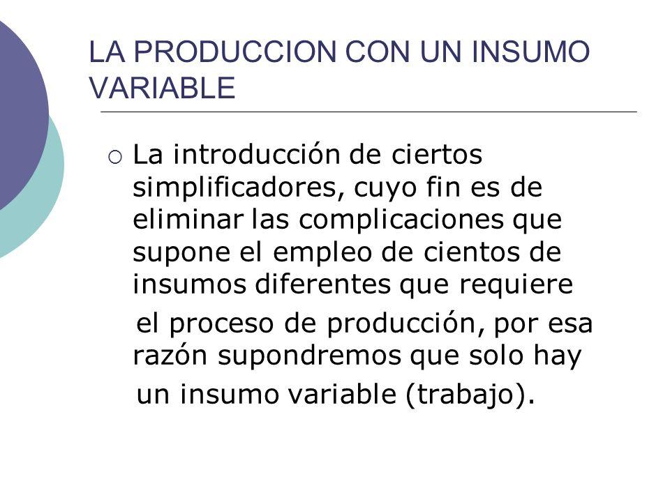 LOS PRECIOS DE LOS FACTORES DE PRODUCCIÓN Y LAS LINEAS DE ISOCOSTOS Los insumos tienen precios específicos de mercado.