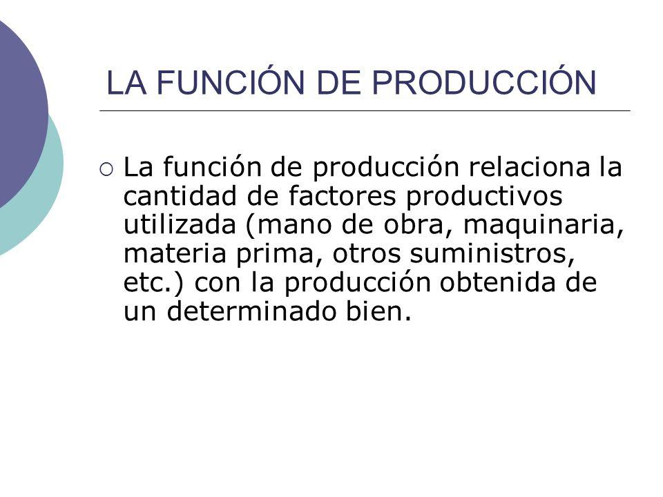 LA FUNCIÓN DE PRODUCCIÓN La función de producción relaciona la cantidad de factores productivos utilizada (mano de obra, maquinaria, materia prima, ot