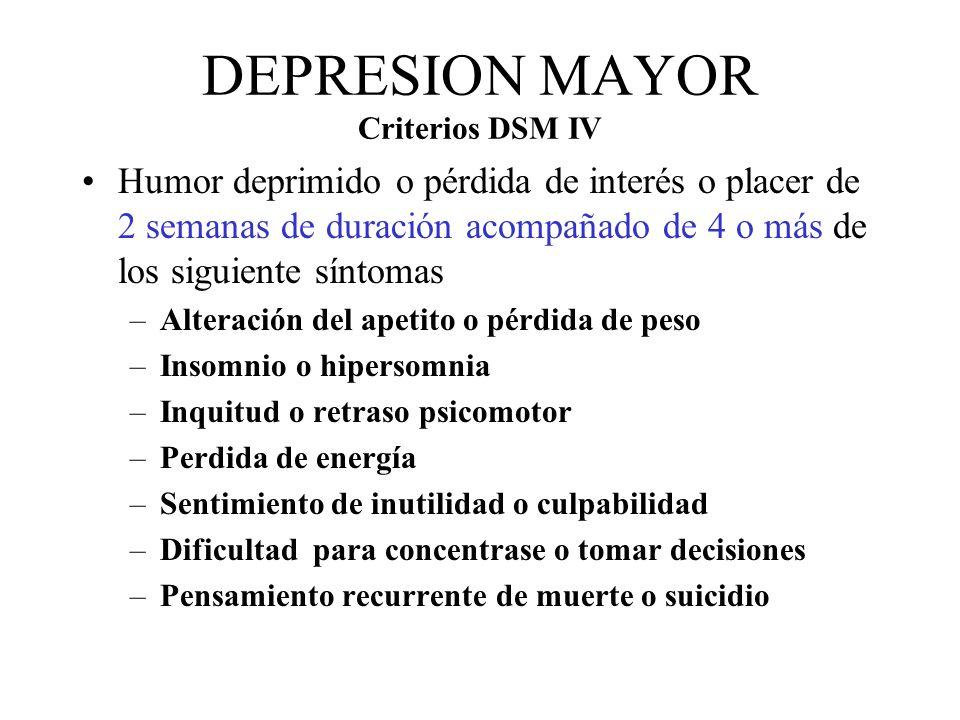 DEPRESION MAYOR Criterios DSM IV Humor deprimido o pérdida de interés o placer de 2 semanas de duración acompañado de 4 o más de los siguiente síntoma