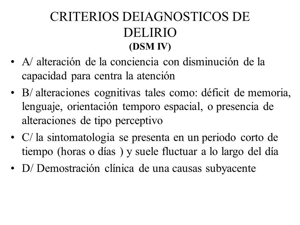 Criterios diagnosticas de delirium DSM-IV a) alteración de la conciencia con dificultad para centra la atención b) alteraciones cognoscitivas como: déficit de memoria, alteración del lenguaje, desorientación temporo- espacial, alteraciones perceptivas.