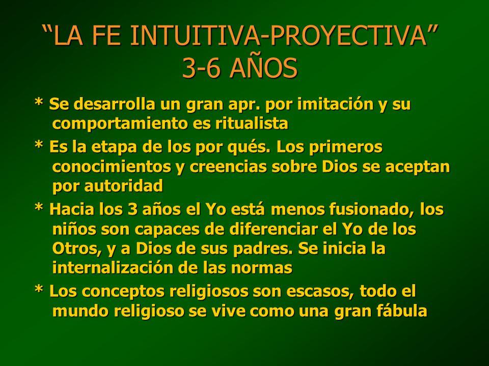 LA FE INTUITIVA-PROYECTIVA 3-6 AÑOS * Se desarrolla un gran apr. por imitación y su comportamiento es ritualista * Es la etapa de los por qués. Los pr