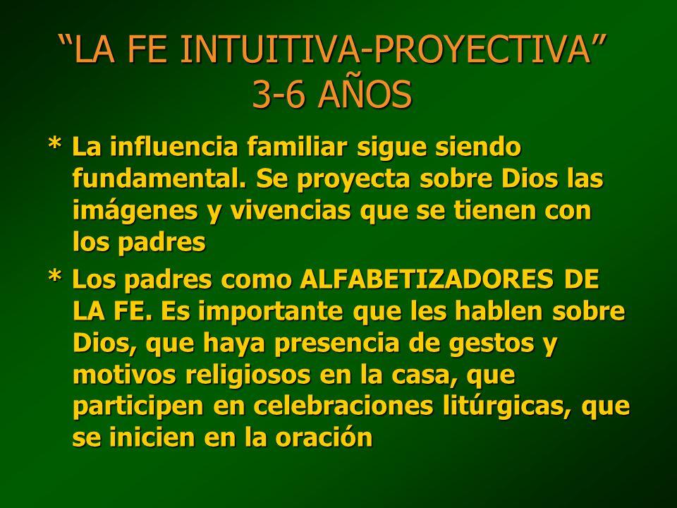 LA FE INTUITIVA-PROYECTIVA 3-6 AÑOS * La influencia familiar sigue siendo fundamental. Se proyecta sobre Dios las imágenes y vivencias que se tienen c