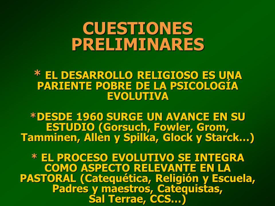 CUESTIONES PRELIMINARES * EL DESARROLLO RELIGIOSO ES UNA PARIENTE POBRE DE LA PSICOLOGÍA EVOLUTIVA *DESDE 1960 SURGE UN AVANCE EN SU ESTUDIO (Gorsuch,