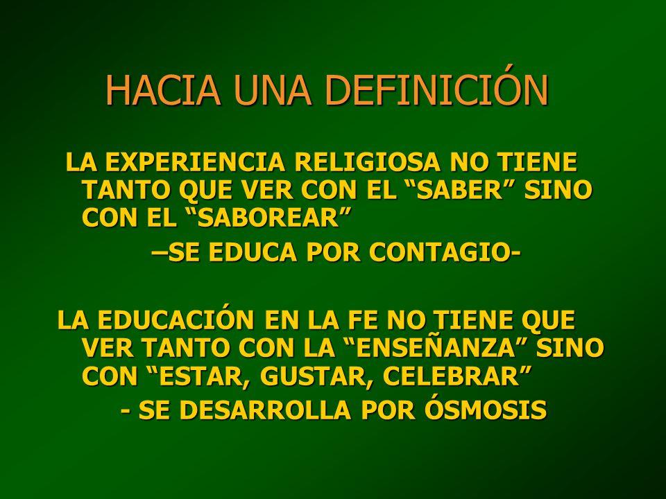 FASE 1 0-3 AÑOS EL DESPERTAR RELIGIOSO 3-6 AÑOS FE INTUITIVA-PROYECTIVA FASE 2 6-12 AÑOS PRIMERA SÍNTESIS DE LA EXPERIENCIA RELIGIOSA FASE 3 13-16 AÑOS NACIMIENTO DE LA FE PERSONAL 16-… AÑOS CAMINO HACIA UNA FE INTERIORIZADA Y PERSONALIZADA EVOLUCIÓN DEL SENTIMIENTO RELIGIOSO