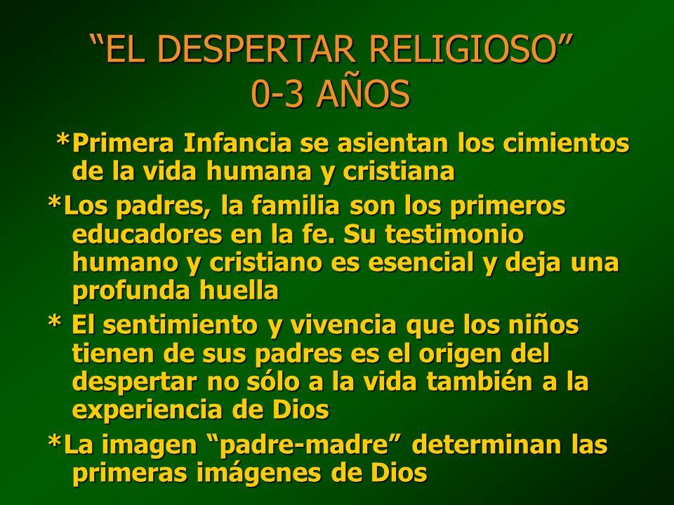 EL DESPERTAR RELIGIOSO 0-3 AÑOS *Primera Infancia se asientan los cimientos de la vida humana y cristiana *Primera Infancia se asientan los cimientos