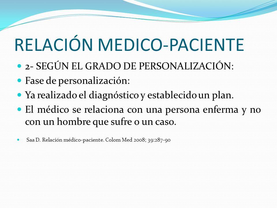 RELACIÓN MEDICO-PACIENTE 2- SEGÚN EL GRADO DE PERSONALIZACIÓN: Fase de personalización: Ya realizado el diagnóstico y establecido un plan. El médico s