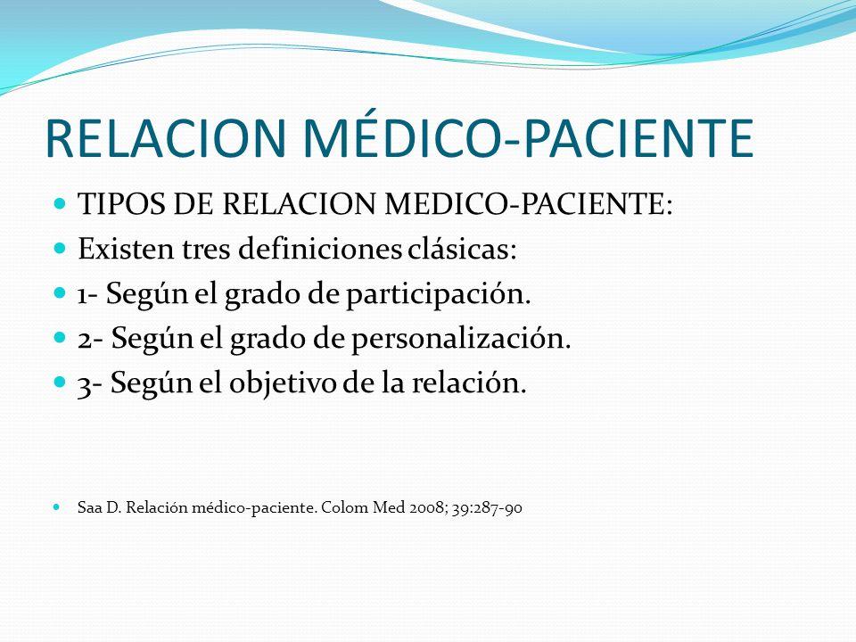 RELACION MÉDICO-PACIENTE TIPOS DE RELACION MEDICO-PACIENTE: Existen tres definiciones clásicas: 1- Según el grado de participación. 2- Según el grado