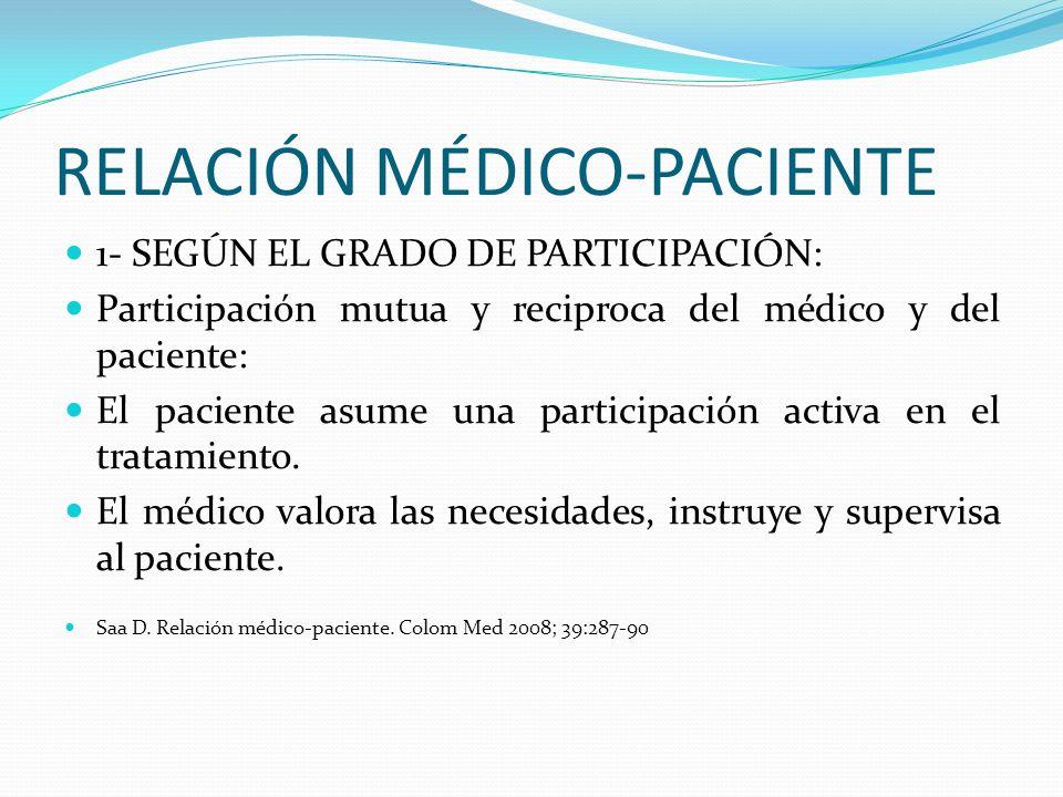 RELACIÓN MÉDICO-PACIENTE 1- SEGÚN EL GRADO DE PARTICIPACIÓN: Participación mutua y reciproca del médico y del paciente: El paciente asume una particip