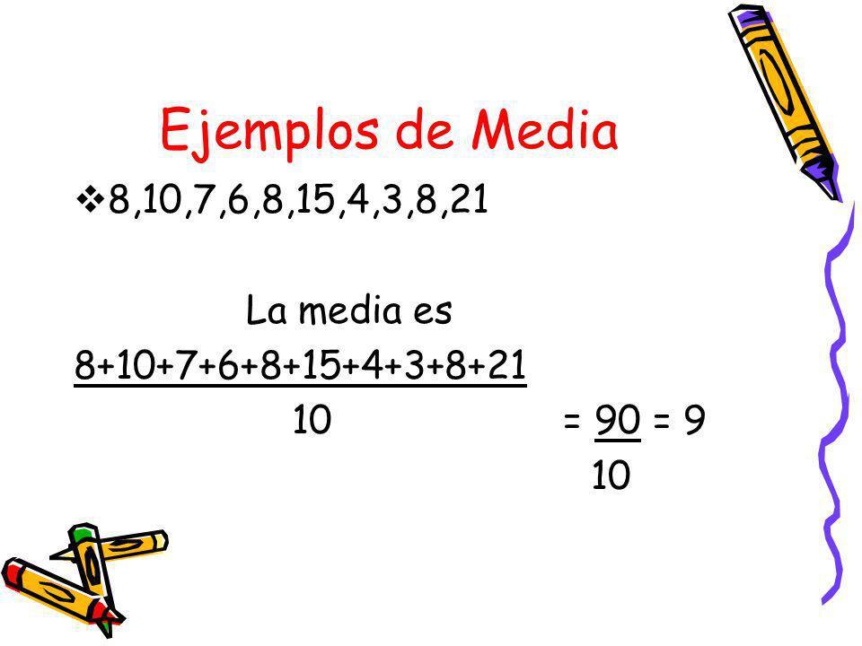 Definición De Media La Media es la suma de los datos en un conjunto de datos dividido por la cantidad de números