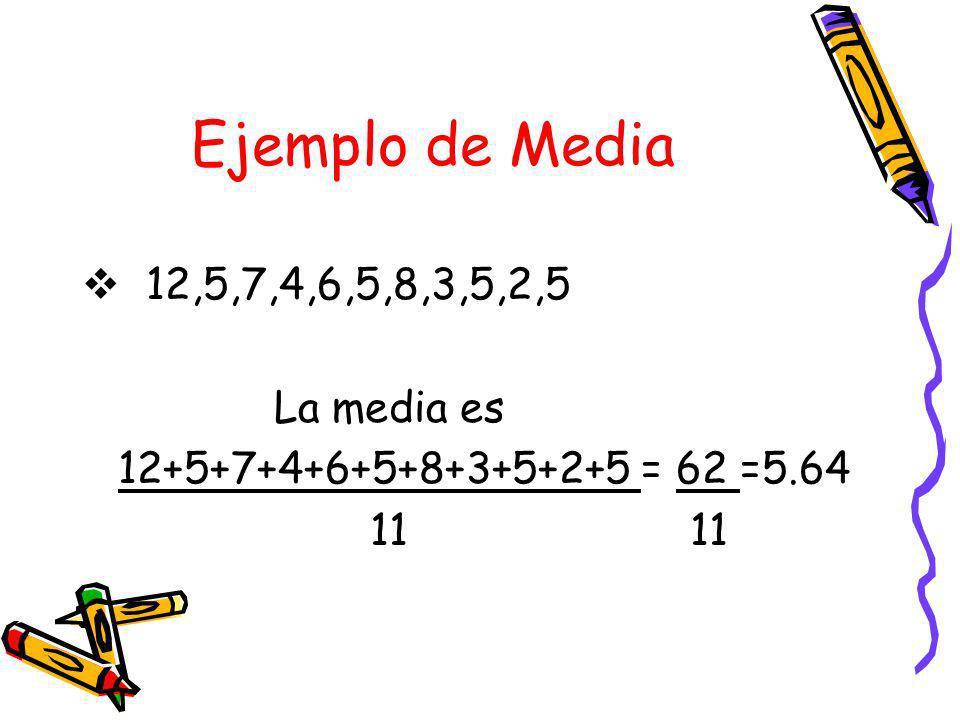Ejemplos de Media 8,10,7,6,8,15,4,3,8,21 La media es 8+10+7+6+8+15+4+3+8+21 10 = 90 = 9 10