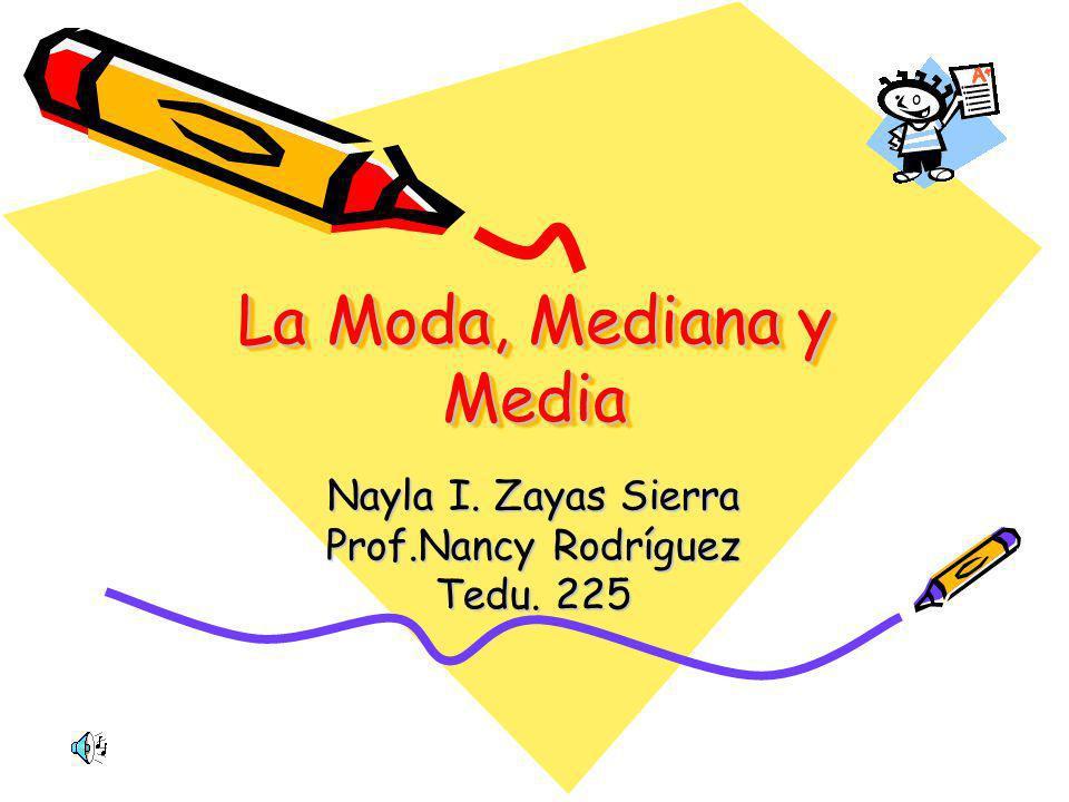 Nayla I. Zayas Sierra Prof.Nancy Rodríguez Tedu. 225