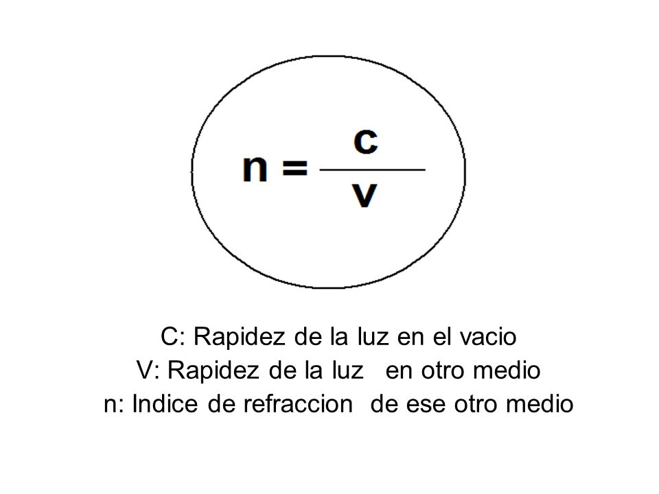 C: Rapidez de la luz en el vacio V: Rapidez de la luz en otro medio n: Indice de refraccion de ese otro medio
