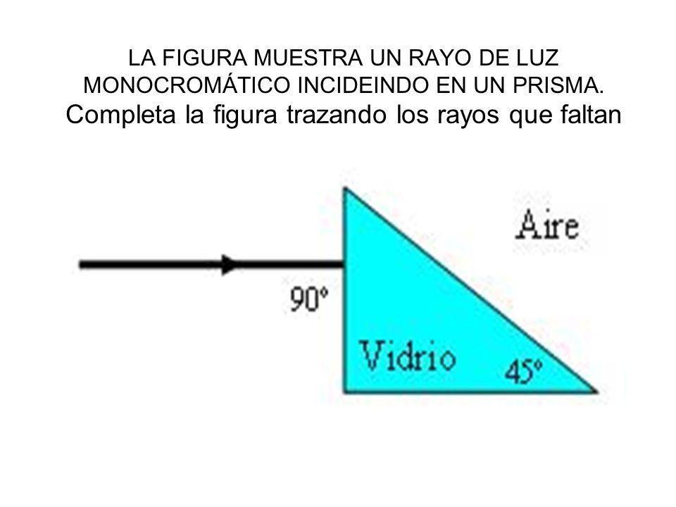 LA FIGURA MUESTRA UN RAYO DE LUZ MONOCROMÁTICO INCIDEINDO EN UN PRISMA. Completa la figura trazando los rayos que faltan