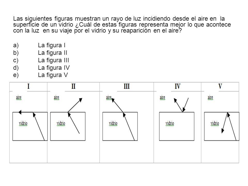 Las siguientes figuras muestran un rayo de luz incidiendo desde el aire en la superficie de un vidrio ¿Cuál de estas figuras representa mejor lo que a