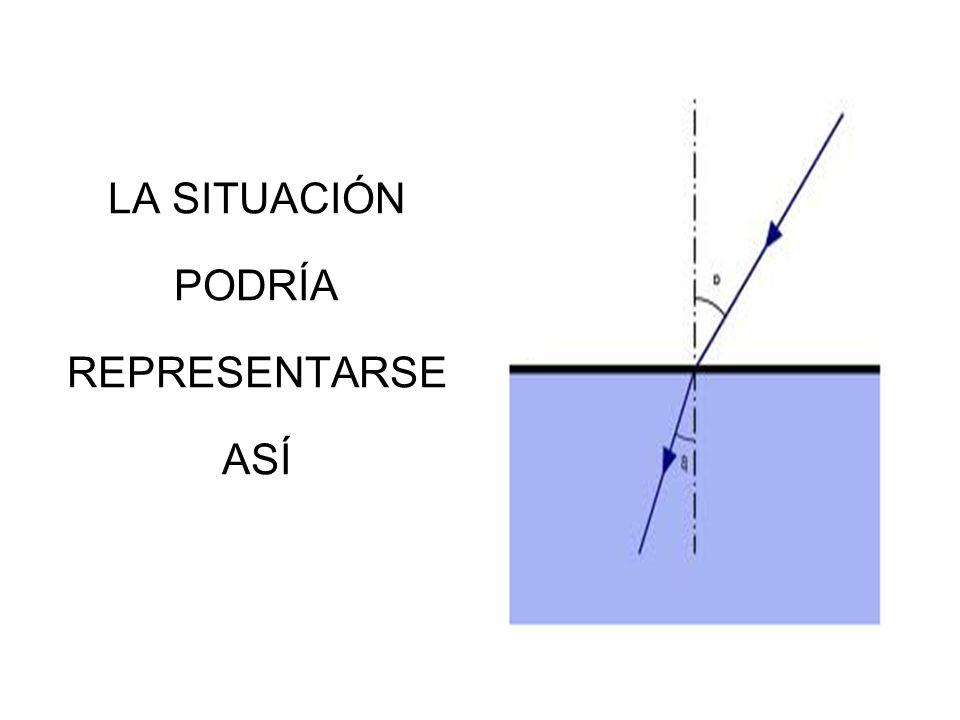 Cuando un rayo de luz que se propaga en el aire incide oblicuamente sobre la superficie del agua y se transmite a este segundo medio de propagación, lo hace...