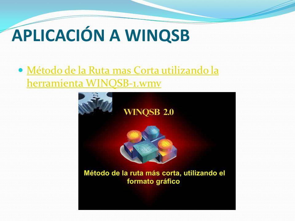 APLICACIÓN A WINQSB Método de la Ruta mas Corta utilizando la herramienta WINQSB-1.wmv Método de la Ruta mas Corta utilizando la herramienta WINQSB-1.