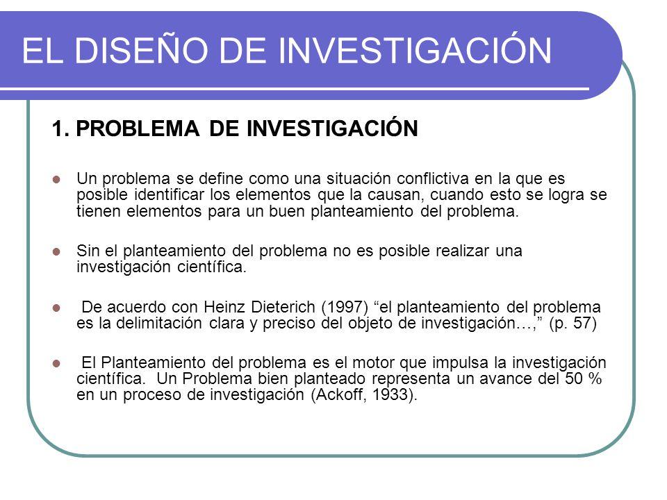 EL DISEÑO DE INVESTIGACIÓN 1. PROBLEMA DE INVESTIGACIÓN Un problema se define como una situación conflictiva en la que es posible identificar los elem