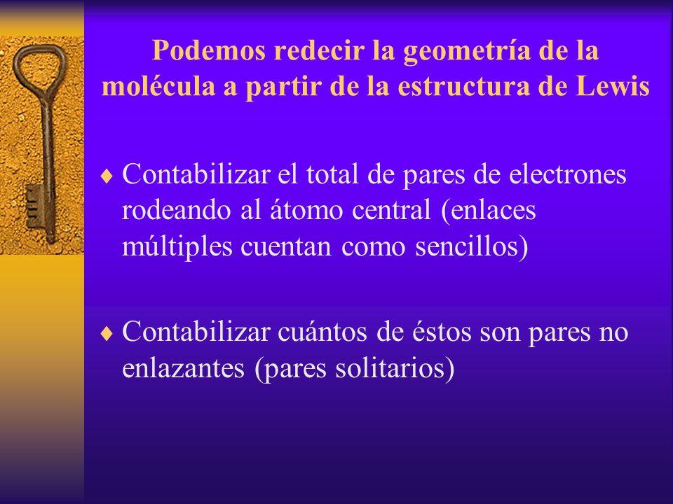 Predicción de geometría Pares rodeando al átomo central Pares no enlazantes Geometría de la molécula Hibridización del átomo central 20linealsp 30Trigonal planasp 2 31angularsp 2 40tetrahedralsp 3 41Trigonal piramidalsp 3