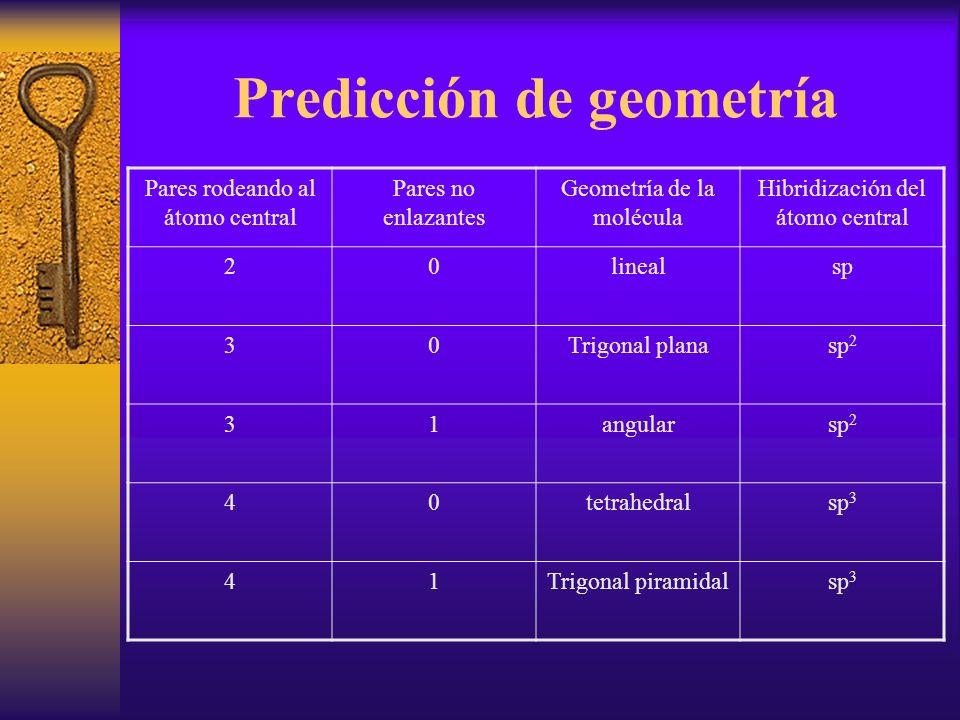 Predicción de geometría Pares rodeando al átomo central Pares no enlazantes Geometría de la molécula Hibridización del átomo central 20linealsp 30Trig
