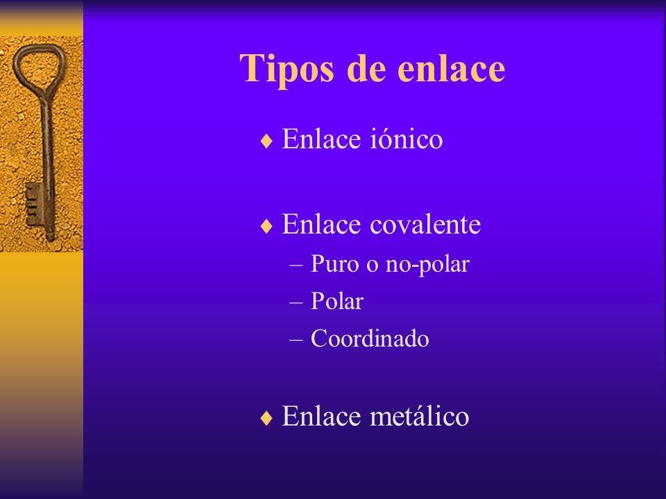 Tipos de enlace Enlace iónico Enlace covalente –Puro o no-polar –Polar –Coordinado Enlace metálico