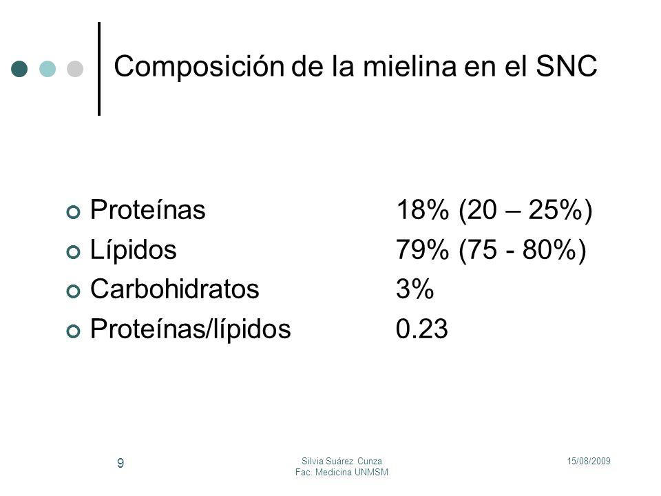 15/08/2009Silvia Suárez Cunza Fac. Medicina UNMSM 9 Composición de la mielina en el SNC Proteínas18% (20 – 25%) Lípidos79% (75 - 80%) Carbohidratos3%