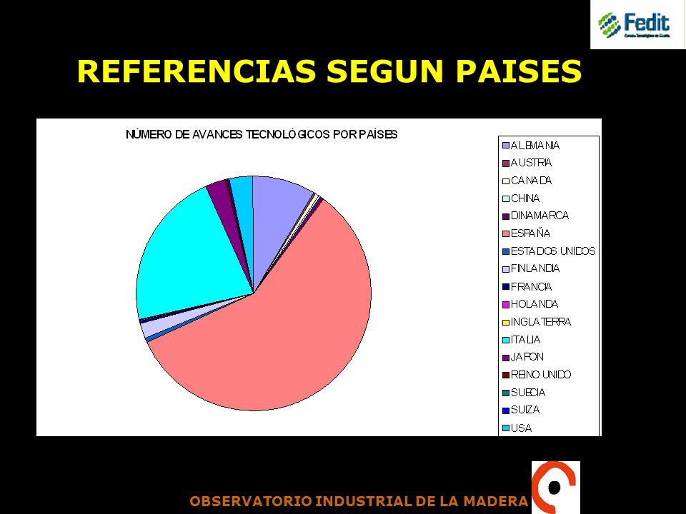 OBSERVATORIO INDUSTRIAL DE LA MADERA REFERENCIAS SEGUN PAISES