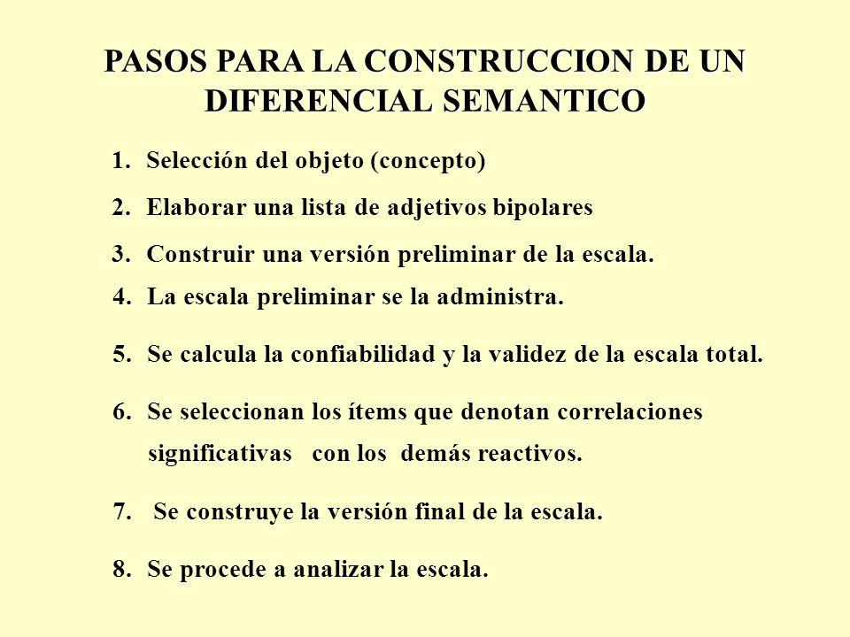 PASOS PARA LA CONSTRUCCION DE UN DIFERENCIAL SEMANTICO 1.Selección del objeto (concepto) 2.Elaborar una lista de adjetivos bipolares 3.Construir una versión preliminar de la escala.