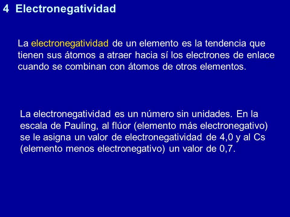 Valores de la electronegatividad para algunos elementos H 2,1 Li 1,0 Na 0,9 K 0,8 Be 1,5 Mg 1,2 Ca 1,0 B 2,0 C 2,5 N 3,0 O 3,5 F 4,0 Al 1,5 Si 1,8 P 2,1 S 2,5 Cl 3,0 Ga 1,6 Ge 1,8 As 2,0 Se 2,4 Br 2,8 Variación en un grupo Variación en un periodo El sentido de las flechas indica el aumento de la energía de ionización Escala de Pauling