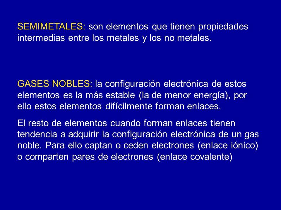 SEMIMETALES: son elementos que tienen propiedades intermedias entre los metales y los no metales. GASES NOBLES: la configuración electrónica de estos