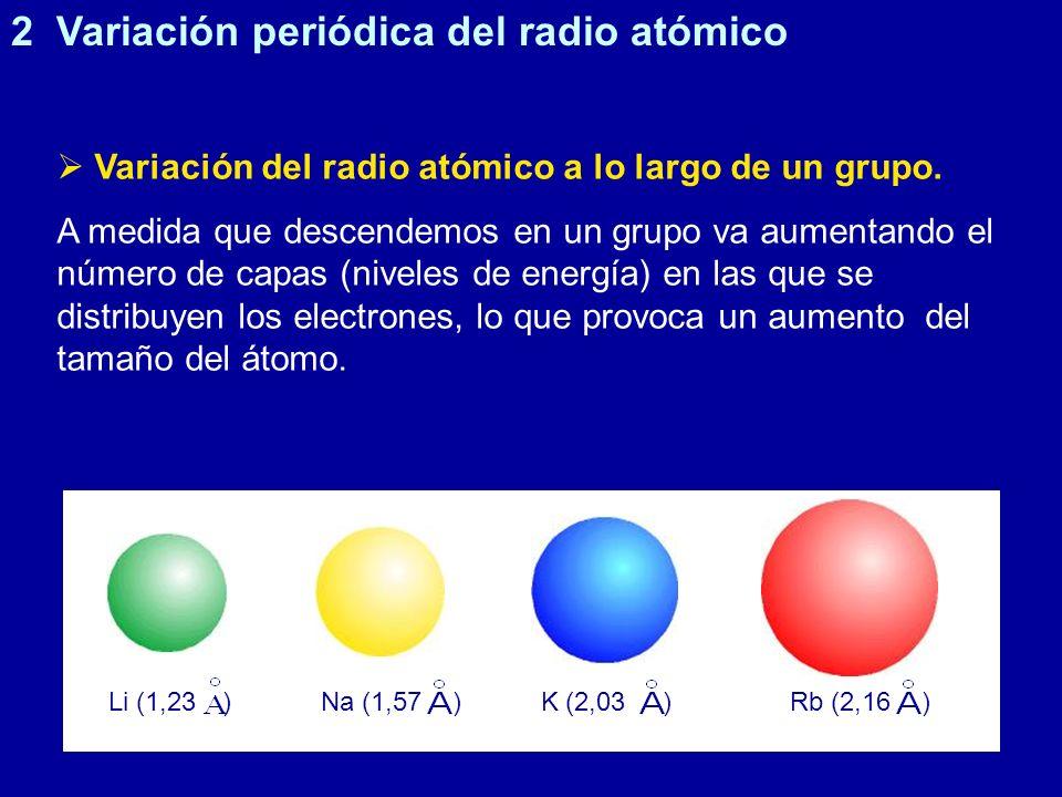 2 Variación periódica del radio atómico Li (1,23 )Na (1,57 ) K (2,03 )Rb (2,16 ) Variación del radio atómico a lo largo de un grupo. A medida que desc