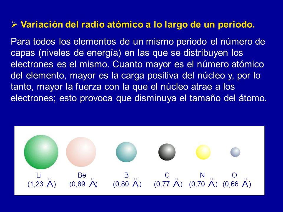 Variación del radio atómico a lo largo de un periodo. Para todos los elementos de un mismo periodo el número de capas (niveles de energía) en las que