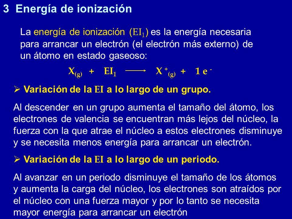 1ª Energía de ionización (kJ/mol) 2500 2000 1500 1000 500 10 20 30 40 50 Número atómico Xe Cd Kr Rb Zn K Ar Na Li H N Ne He P Cs Las sucesivas energías de ionización van en aumento: EI 1 < EI 2 < EI 3 …