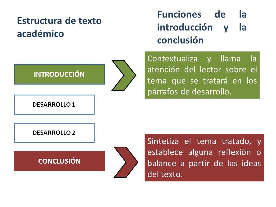 INTRODUCCIÓN DESARROLLO 1 DESARROLLO 2 CONCLUSIÓN Estructura de texto académico Sintetiza el tema tratado, y establece alguna reflexión o balance a partir de las ideas del texto.