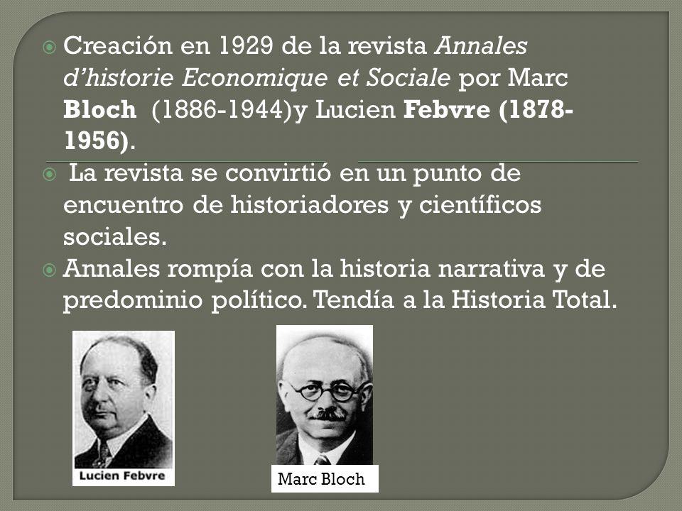 Creación en 1929 de la revista Annales dhistorie Economique et Sociale por Marc Bloch (1886-1944)y Lucien Febvre (1878- 1956). La revista se convirtió